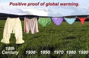 global-warming-proof-positive